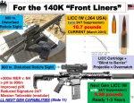 Перейдет ли армия США на новый основной калибр?
