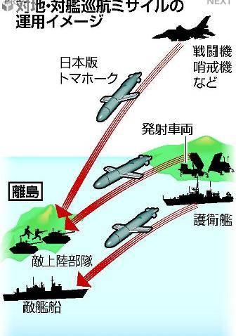 Япония хочет создать свои крылатые «Томагавки»