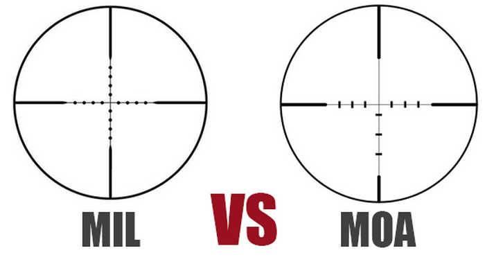 Системы вычисления угла MIL и MOA – в чем разница?